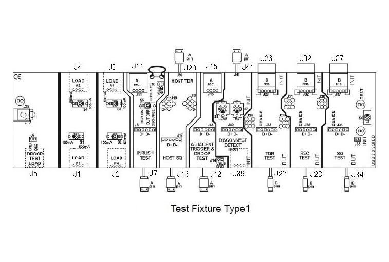 USBコンプライアンステスト用フィクスチャ TDSUSBF